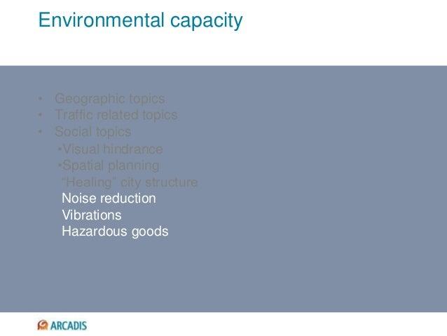 "Environmental capacity • Geographic topics • Traffic related topics • Social topics •Visual hindrance •Spatial planning ""H..."