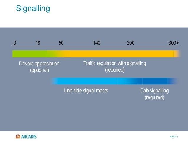 V2010-1 Drivers appreciation (optional) Line side signal masts Signalling Cab signalling (required) Traffic regulation wit...