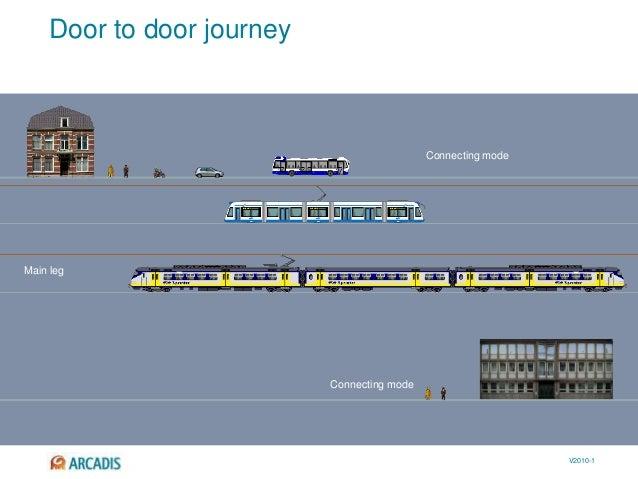 V2010-1 Door to door journey Connecting mode Main leg Connecting mode
