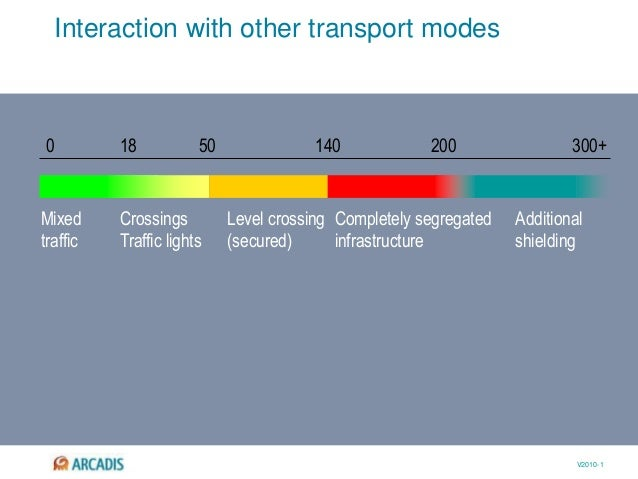 V2010-1 Interaction with other transport modes 0 18 200140 300+50 Mixed traffic Crossings Traffic lights Level crossing (s...