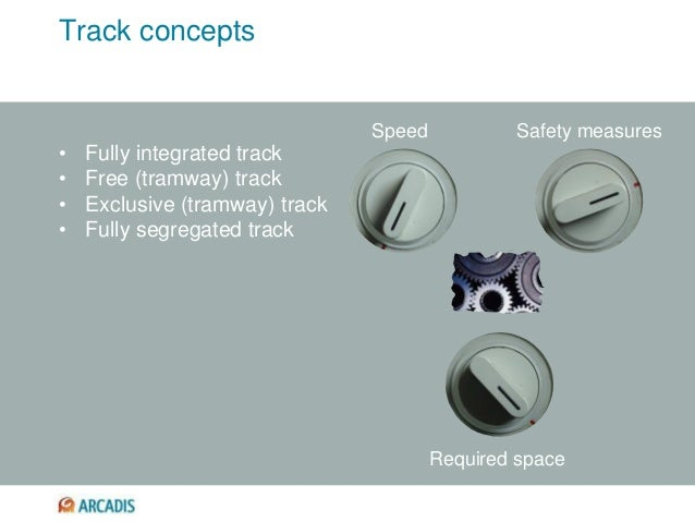 Track concepts • Fully integrated track • Free (tramway) track • Exclusive (tramway) track • Fully segregated track Speed ...