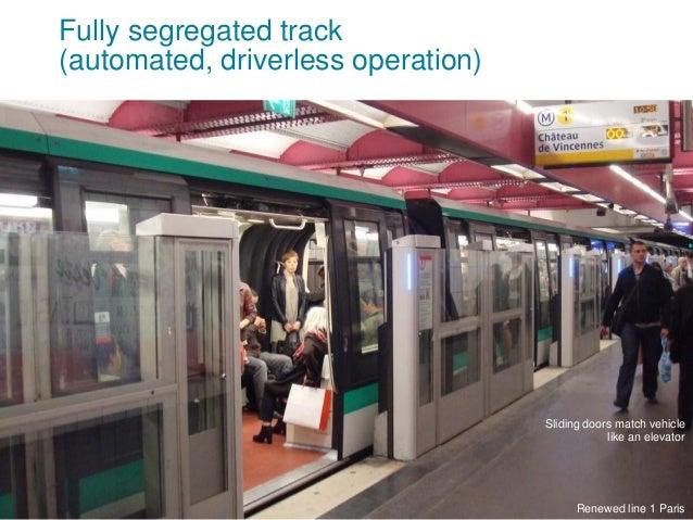 Fully segregated track (automated, driverless operation) Renewed line 1 Paris Sliding doors match vehicle like an elevator