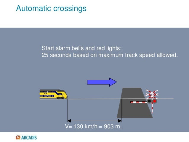 Automatic crossings Start alarm bells and red lights: 25 seconds based on maximum track speed allowed. V= 130 km/h = 903 m.