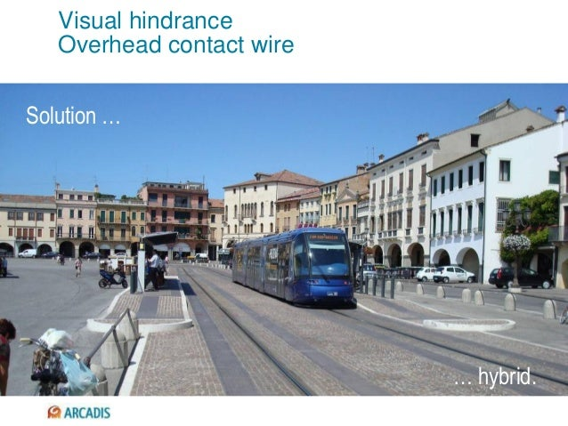 … hybrid. Solution … Visual hindrance Overhead contact wire