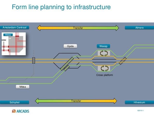 V2010-1 Amsterdam Centraal Schiphol Hilversum AlmereTransfer Transfer Weesp Cross platform Gpda Mdsa Form line planning to...