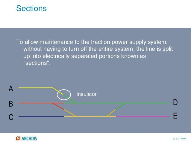 V1.1, 21-9-09 Sections To allow maintenance to the traction power supply system, without having to turn off the entire sys...