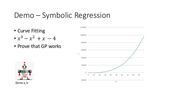 Prediction The Stock Market With Genetic Programming