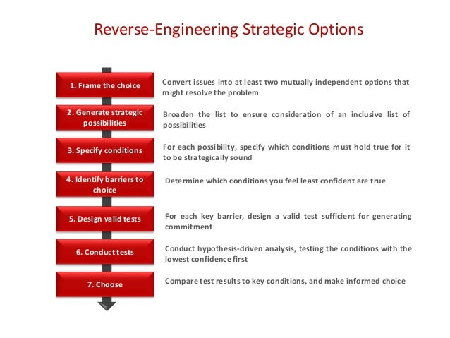 Reverse-Engineering Strategic Options 1. Frame the choice 2. Generate strategic possibilities 3. Specify conditions 4. Ide...