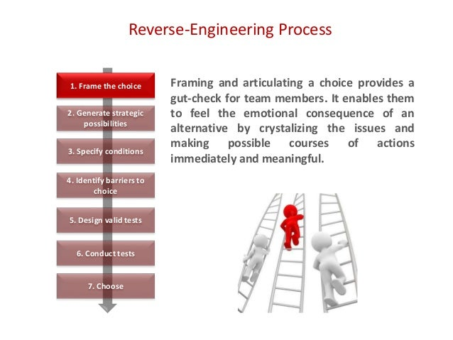 Reverse-Engineering Process Framing and articulating a choice provides a gut-check for team members. It enables them to fe...