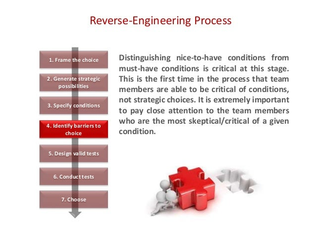 Reverse-Engineering Process Distinguishing nice-to-have conditions from must-have conditions is critical at this stage. Th...