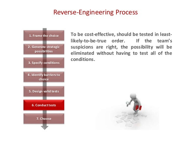 Reverse-Engineering Process To be cost-effective, should be tested in least- likely-to-be-true order. If the team's suspic...