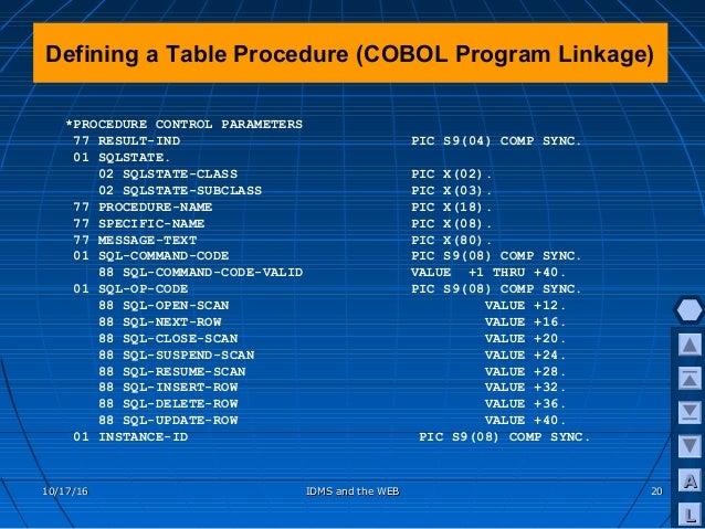 400 as cobol resume