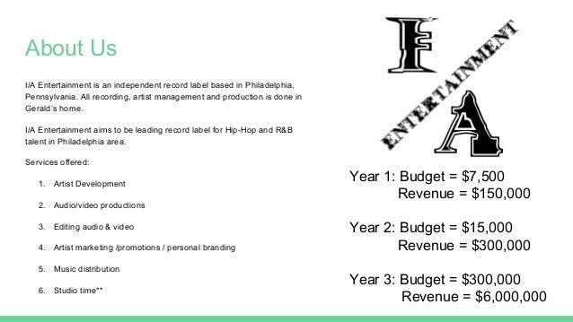 IA Entertainment Marketing Plan.pptx