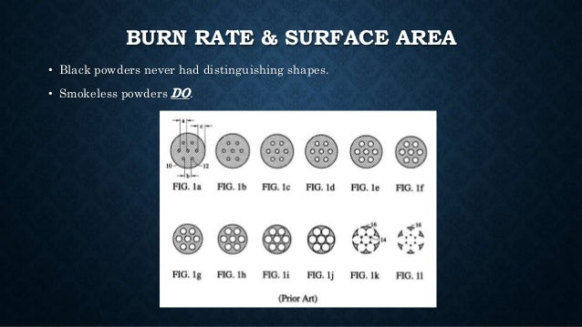 Sample Powder Burn Rate Chart Welcome To Force Factor Try Body Rush