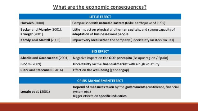 economic crisis thesis statement American economic crisis essay the impact of the global financial crisis on economic growth as a result of market and the credit crisis thesis.