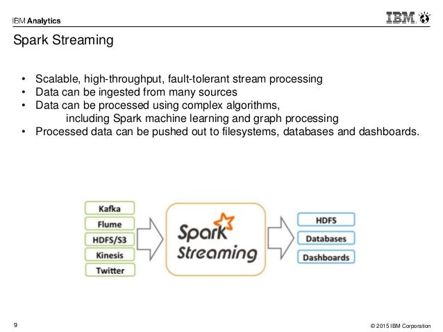 Streaming Sensor Data Slides_Virender