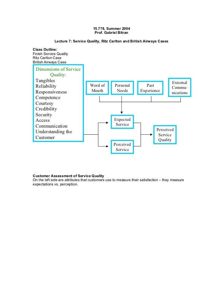 15.778, Summer 2004                                      Prof. Gabriel Bitran             Lecture 7: Service Quality, Ritz...