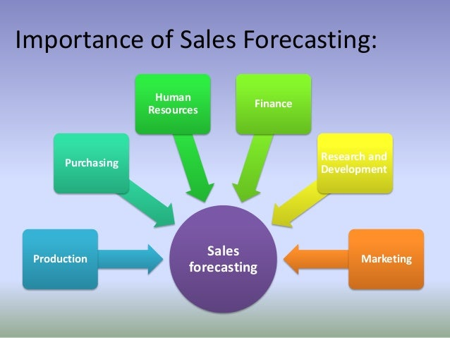 sale forecasting in organization1