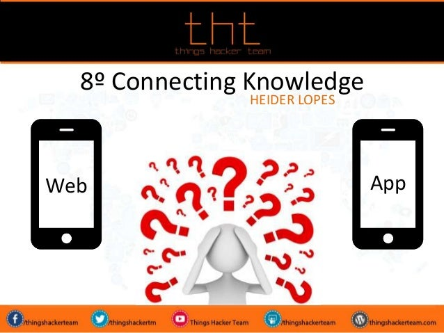 8º Connecting Knowledge HEIDER LOPES Web App