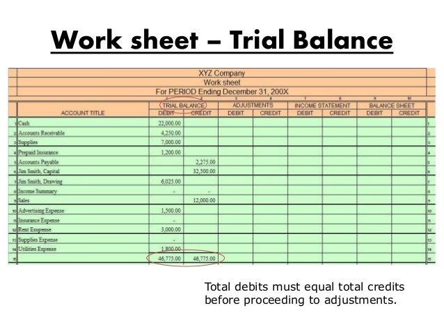 8 column worksheet closing entries by mubashir hassan