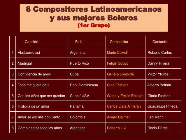 Canción País Compositor Cantante 1 Abrázame así Argentina Mario Clavell Roberto Carlos 2 Madrigal Puerto Rico Felipe Goyco...