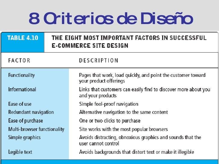 8 criterios del dise o