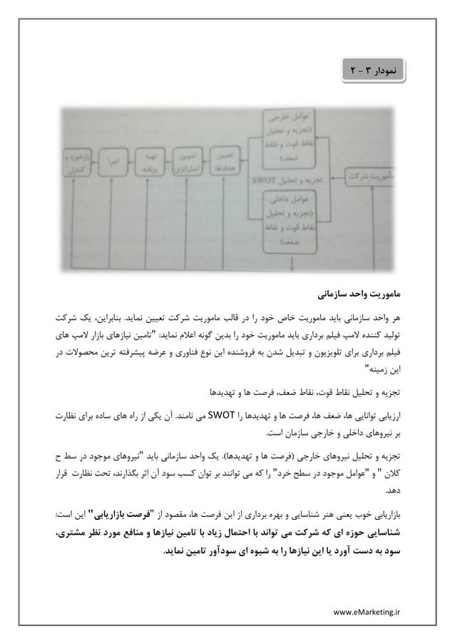 خلاصه كتاب مديريت بازاريابی