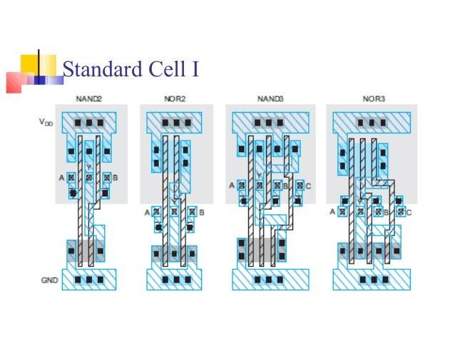 optimazation of standard cell layout