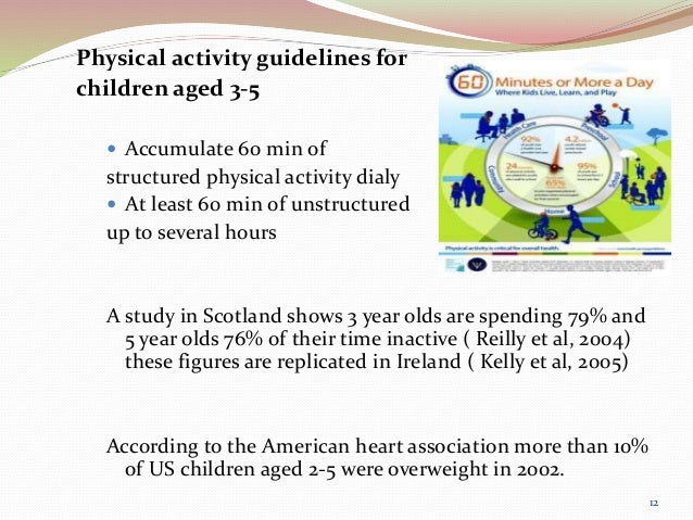 The Importance Of Physical Movement In Children