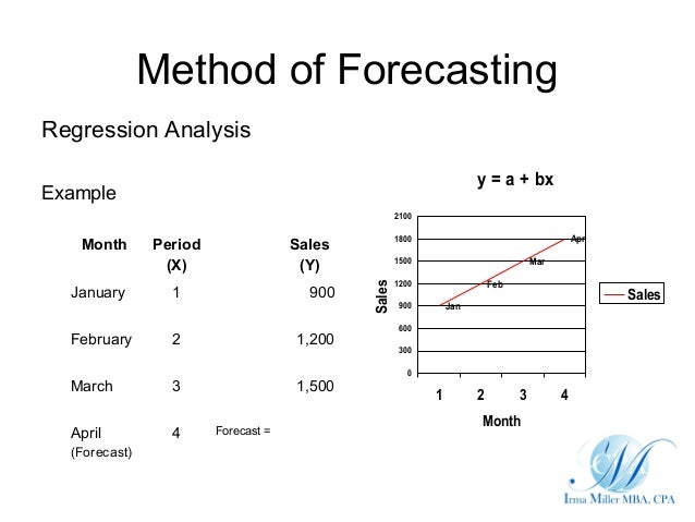 use of forecasting technique in purchase Expenses an efficient cure for such situation is application of more appropriate methodologies and business techniques to run the operations – demand forecasting and resource planning in particular in general, any operational improvement is based on a triad of methodologies, tools & people business.