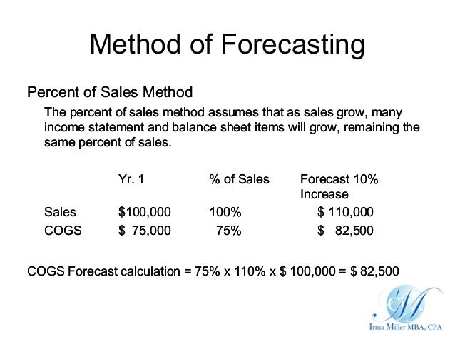 Using Financial Forecasts to Advise Business - Method of Forecasting …
