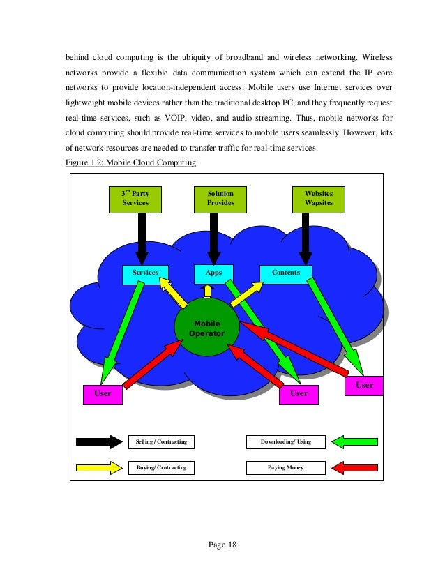 term paper on cloud computing Computing, which will become the comprehensive platform of smart grid  comparing private cloud with public cloud , this paper lists differences.