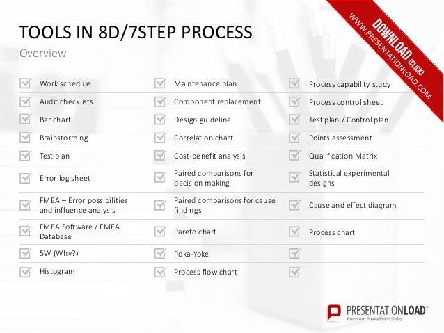 process flow diagram decision 8d 7step  8d 7step