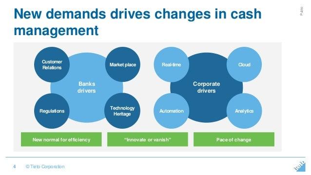 Technology Management Image: Corporate Treasury Bank Tieto Public