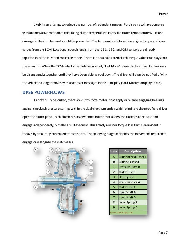 Automatic transmission system research papers