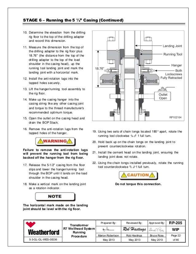 Rig Floor Elevation : Rp r wellhead wip