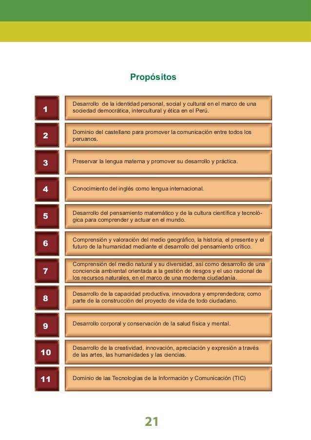 6 Comprensión y valoración del medio geográfico, la historia, el presente y el futuro de la humanidad mediante el desarroll...