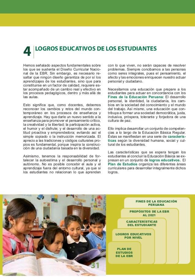 Nivel: Educación Primaria Nivel: Educación Inicial 4.3 Logros Educativos por Niveles Afirma su identidad al reconocer sus c...