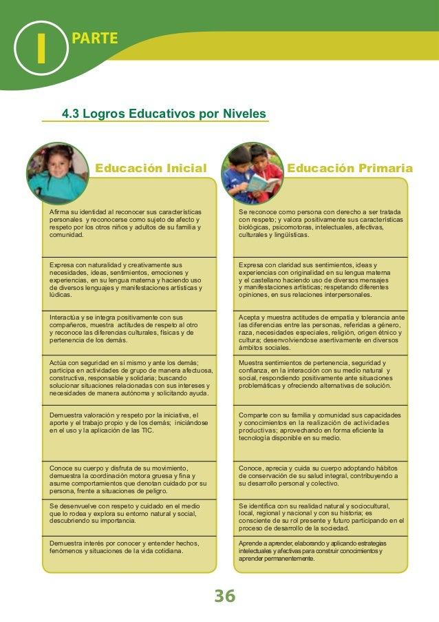 LINEAMIENTOS NACIONALES 41 EDUCATIVA Matemática Comunicación Inglés Arte Historia, Geografía y Economía Formación Ciudadan...