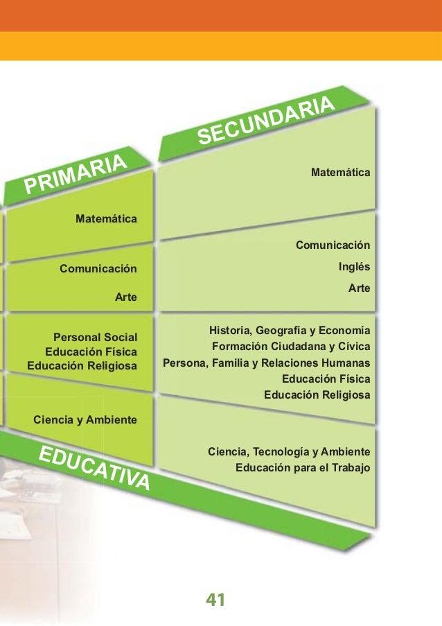 PARTE II 46 3.2.1 Lineamientos para la diversificación curricular regional En la instancia regional, tomando como base el D...