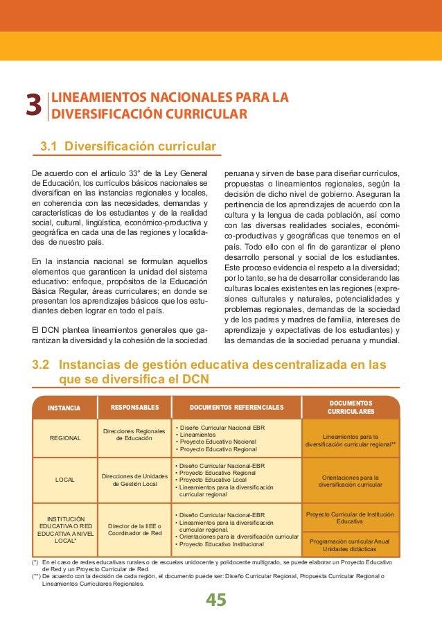 PARTE II ORGANIZACIÓN Y DISTRIBUCIÓN DEL TIEMPO / EDUCACIÓN SECUNDARIA En los niveles de Educación Inicial y Primaria, las...