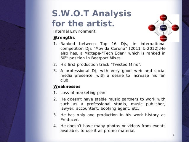 Project and Marketing plan-Video Documentary Industrious side of Music