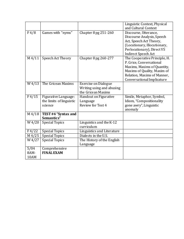 ENC CO210 Intro to Linguistics Syllabus