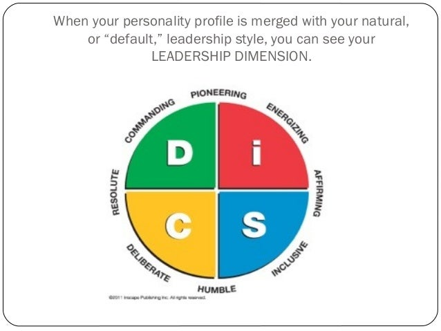 dimensions of leadership Use the blake mouton managerial grid to think about your leadership or management style, and to bring excellence to your team and its performance.