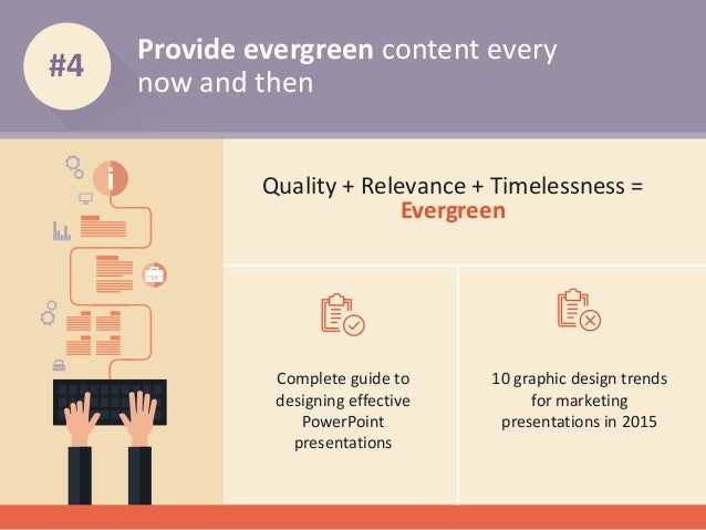 Quality + Relevance + Timelessness = Evergreen Provide evergreen content every now and then #4 Complete guide to designing...