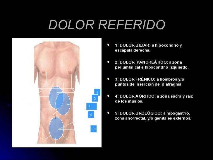 DOLOR REFERIDO <ul><li>1: DOLOR BILIAR: a hipocondrio y escápula derecha. </li></ul><ul><li>2: DOLOR  PANCREÁTICO: a zona ...