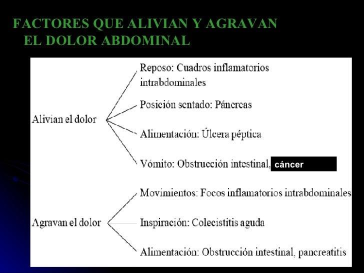 FACTORES QUE ALIVIAN Y AGRAVAN  EL DOLOR ABDOMINAL  cáncer