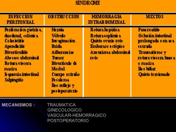 MECANISMOS :   TRAUMATICA   GINECOLOGICO   VASCULAR-HEMORRAGICO   POSTOPERATORIO