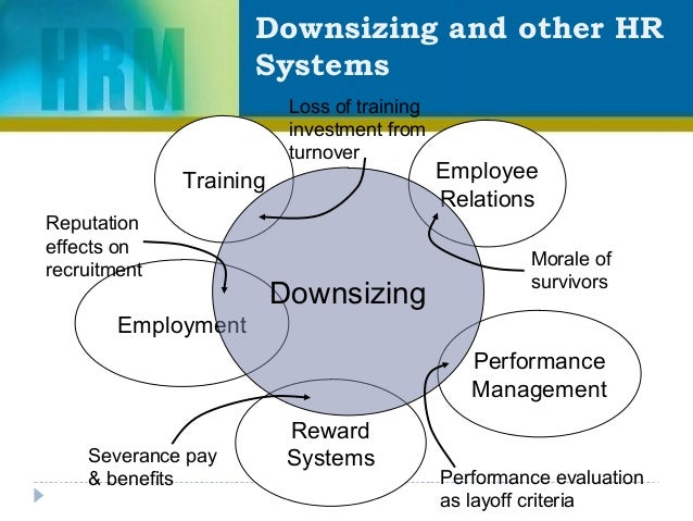 Employee Relations Performance Management Reward Systems Training Employment Downsizing Reputation effects on recruitment ...