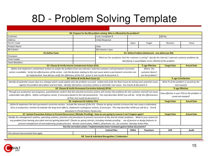 8 d problem solving for 8d form template